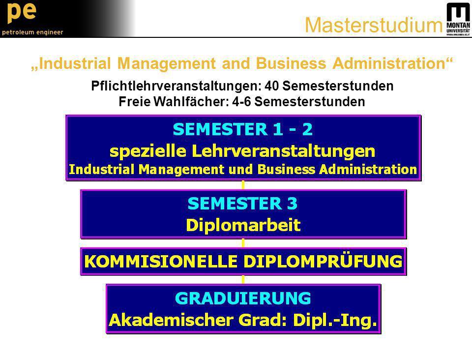 Industrial Management and Business Administration Pflichtlehrveranstaltungen: 40 Semesterstunden Freie Wahlfächer: 4-6 Semesterstunden Masterstudium