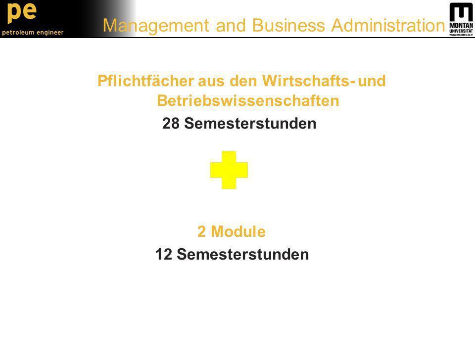 Pflichtfächer aus den Wirtschafts- und Betriebswissenschaften 28 Semesterstunden 2 Module 12 Semesterstunden Management and Business Administration