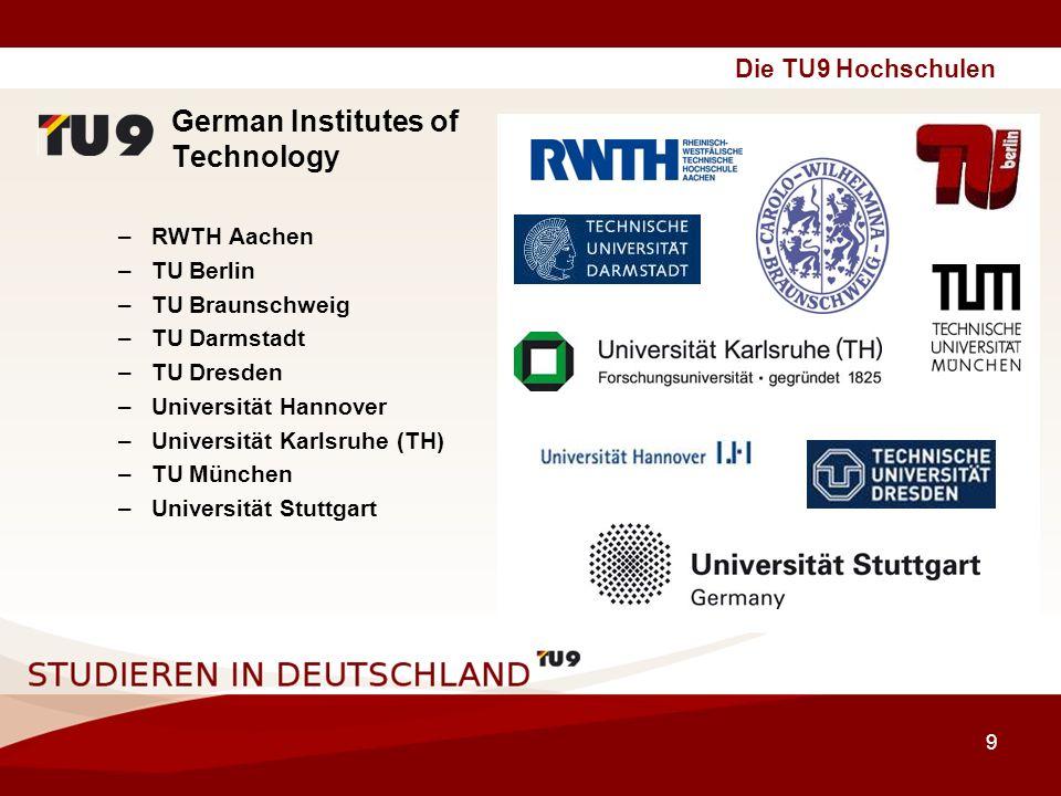 20 Fachrichtungen an den TU9 Hochschulen Fachrichtung Ingenieurwissenschaften Naturwissenschaften Wirtschaftswissenschaften Sozialwissenschaften Geisteswissenschaften Medizin Rechtswissenschaften Magister Artium (ca.