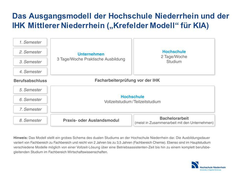 Das Ausgangsmodell der Hochschule Niederrhein und der IHK Mittlerer Niederrhein (Krefelder Modell für KIA)