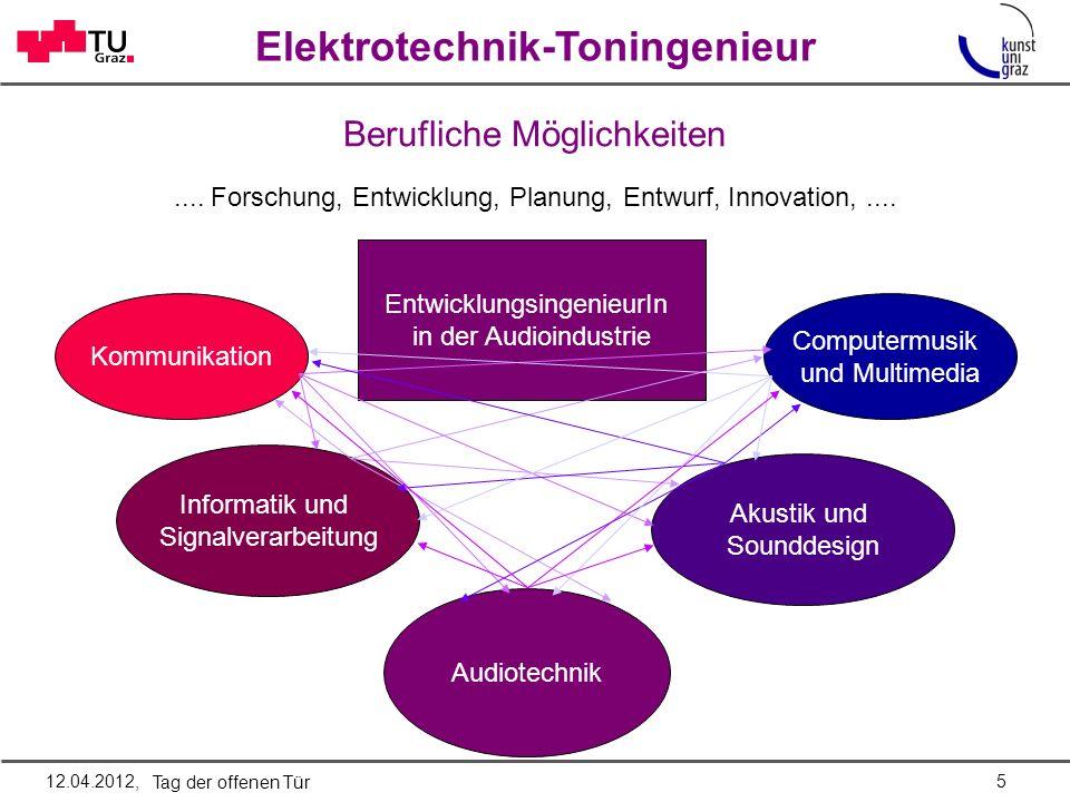 Elektrotechnik-Toningenieur Berufliche Möglichkeiten EntwicklungsingenieurIn in der Audioindustrie Kommunikation Informatik und Signalverarbeitung....
