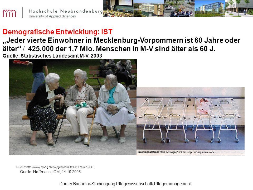Dualer Bachelor-Studiengang Pflegewissenschaft/ Pflegemanagement Rückgang der Einwohnerzahl/ Alterung der Bevölkerung/ Singularisierung Gleichbleibender bzw.