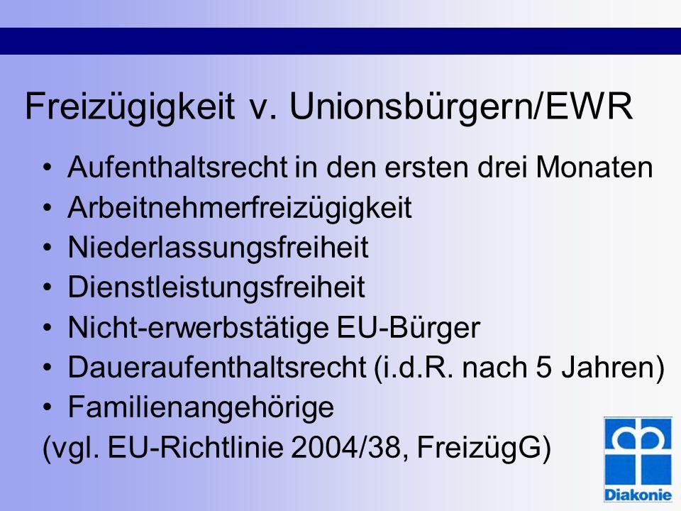 Freizügigkeit v. Unionsbürgern/EWR Aufenthaltsrecht in den ersten drei Monaten Arbeitnehmerfreizügigkeit Niederlassungsfreiheit Dienstleistungsfreihei