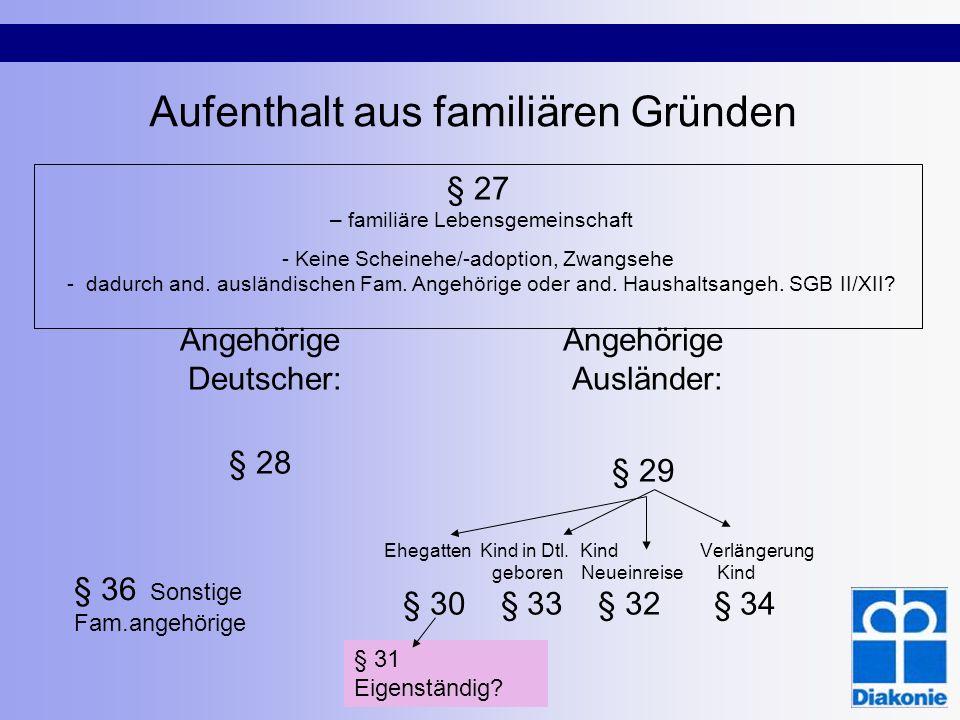 Aufenthalt aus familiären Gründen Angehörige Deutscher: § 28 Angehörige Ausländer: § 29 Ehegatten Kind in Dtl. Kind Verlängerung geboren Neueinreise K