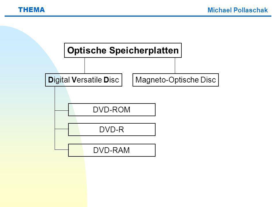 Michael Pollaschak THEMA Optische Speicherplatten Digital Versatile Disc DVD-ROM DVD-R DVD-RAM Magneto-Optische Disc
