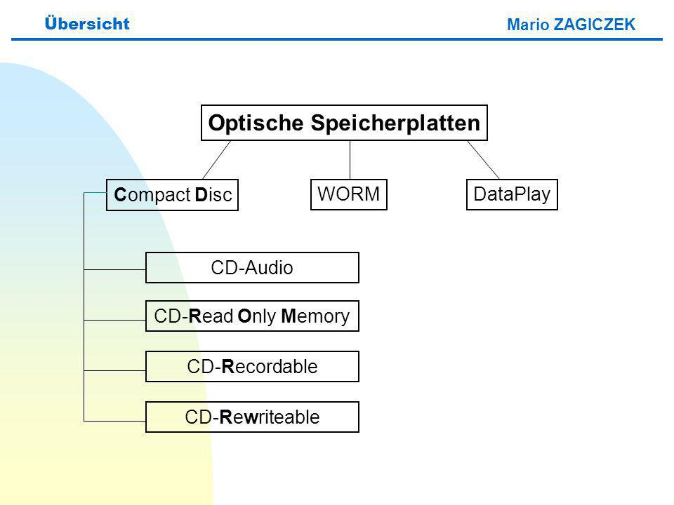 Mario ZAGICZEK Optische Speicherplatten Compact Disc CD-Audio CD-Read Only Memory CD-Recordable CD-Rewriteable Übersicht WORM DataPlay