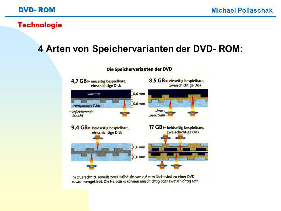 4 Arten von Speichervarianten der DVD- ROM: DVD- ROM Michael Pollaschak Technologie