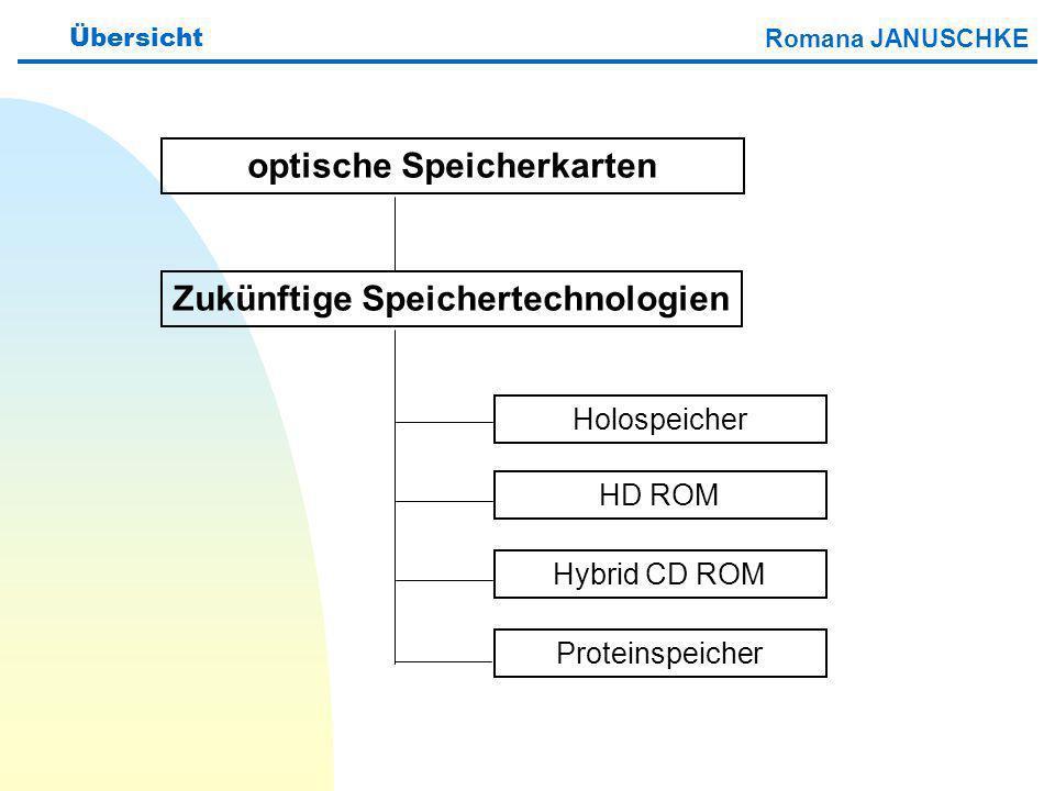 Zukünftige Speichertechnologien Holospeicher HD ROM Hybrid CD ROM Proteinspeicher Übersicht optische Speicherkarten Romana JANUSCHKE