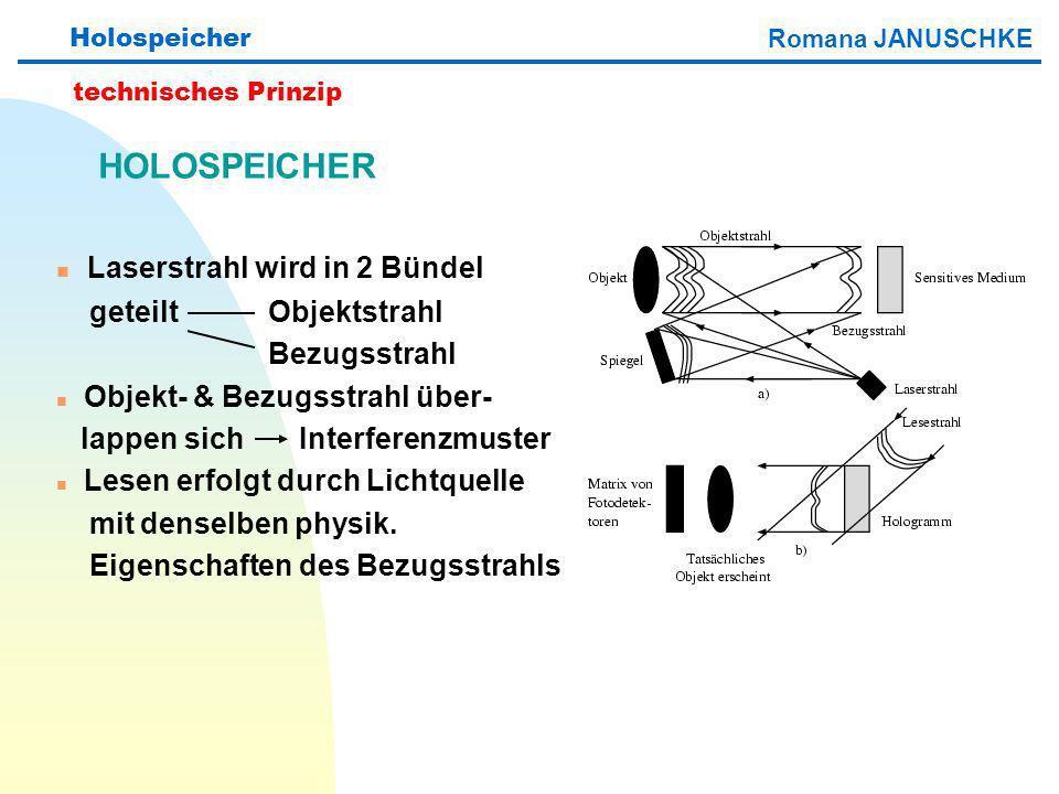 Holospeicher technisches Prinzip Laserstrahl wird in 2 Bündel geteiltObjektstrahl Bezugsstrahl n Objekt- & Bezugsstrahl über- lappen sich Interferenzmuster n Lesen erfolgt durch Lichtquelle mit denselben physik.