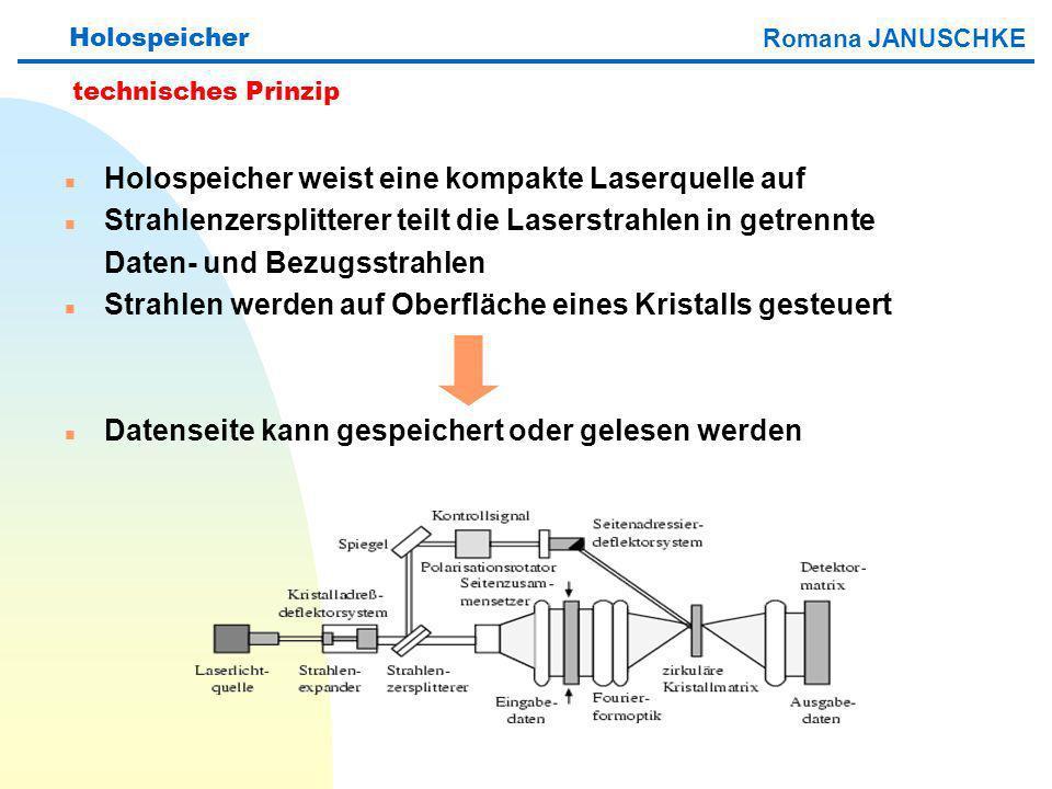 n Holospeicher weist eine kompakte Laserquelle auf n Strahlenzersplitterer teilt die Laserstrahlen in getrennte Daten- und Bezugsstrahlen n Strahlen w