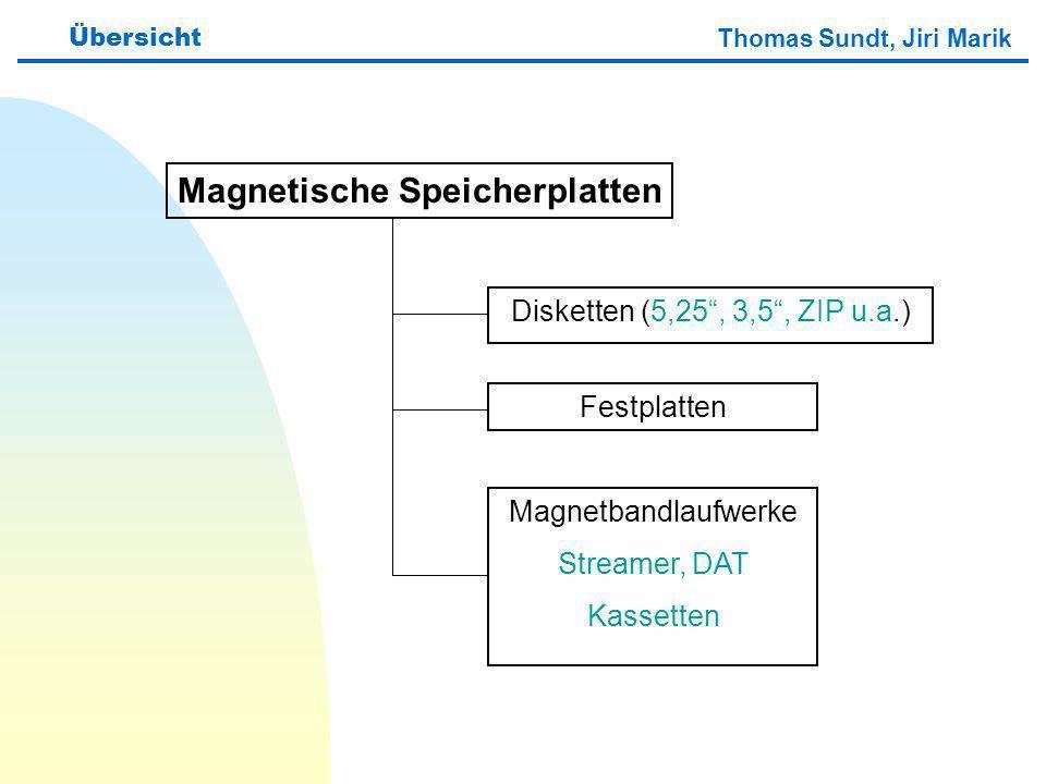 Thomas Sundt, Jiri Marik Magnetische Speicherplatten Disketten (5,25, 3,5, ZIP u.a.) Festplatten Magnetbandlaufwerke Streamer, DAT Kassetten Übersicht