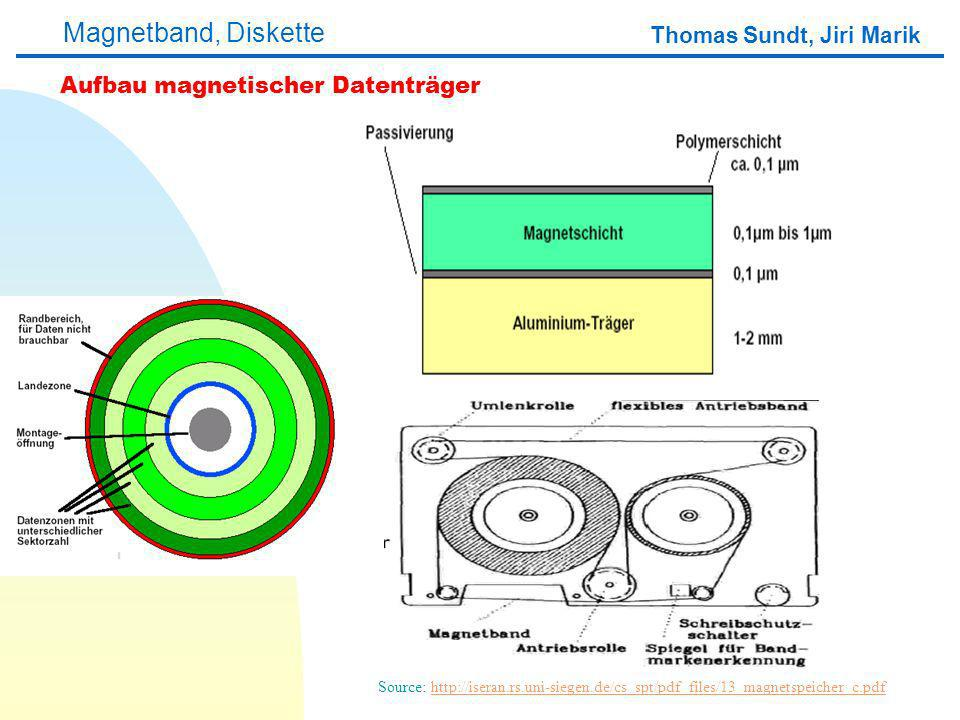 Thomas Sundt, Jiri Marik Magnetband, Diskette Aufbau magnetischer Datenträger Source: http://iseran.rs.uni-siegen.de/cs_spt/pdf_files/13_magnetspeicher_c.pdfhttp://iseran.rs.uni-siegen.de/cs_spt/pdf_files/13_magnetspeicher_c.pdf