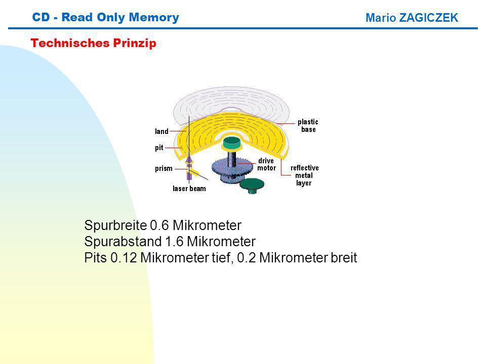Mario ZAGICZEK CD - Read Only Memory Technisches Prinzip Spurbreite 0.6 Mikrometer Spurabstand 1.6 Mikrometer Pits 0.12 Mikrometer tief, 0.2 Mikrometer breit