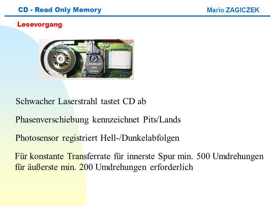 Mario ZAGICZEK CD - Read Only Memory Lesevorgang Schwacher Laserstrahl tastet CD ab Phasenverschiebung kennzeichnet Pits/Lands Photosensor registriert Hell-/Dunkelabfolgen Für konstante Transferrate für innerste Spur min.