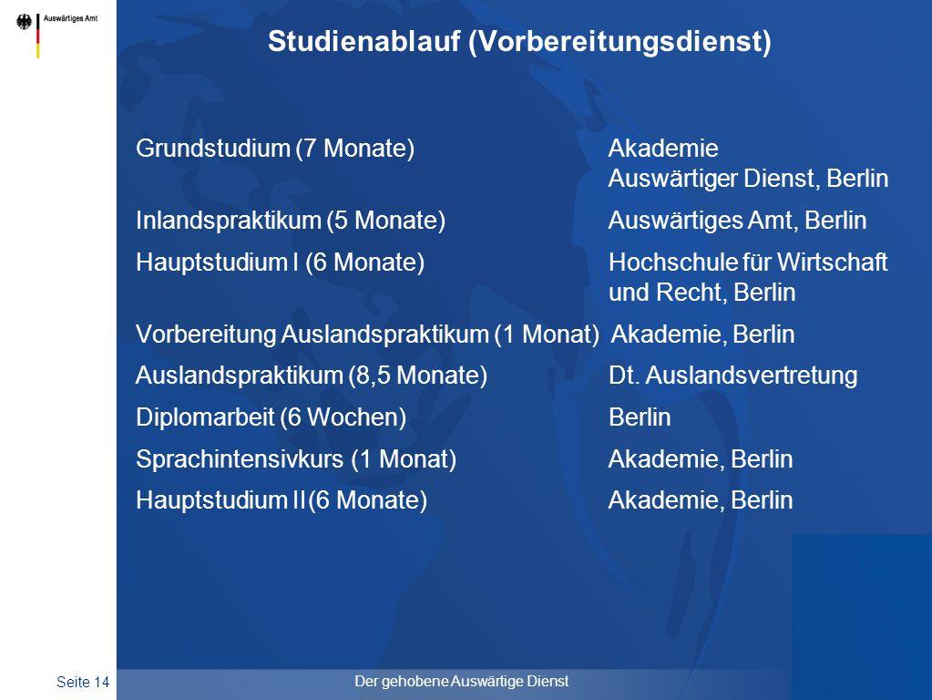 Seite 14 Der gehobene Auswärtige Dienst Studienablauf (Vorbereitungsdienst) Grundstudium (7 Monate) Akademie Auswärtiger Dienst, Berlin Inlandspraktik