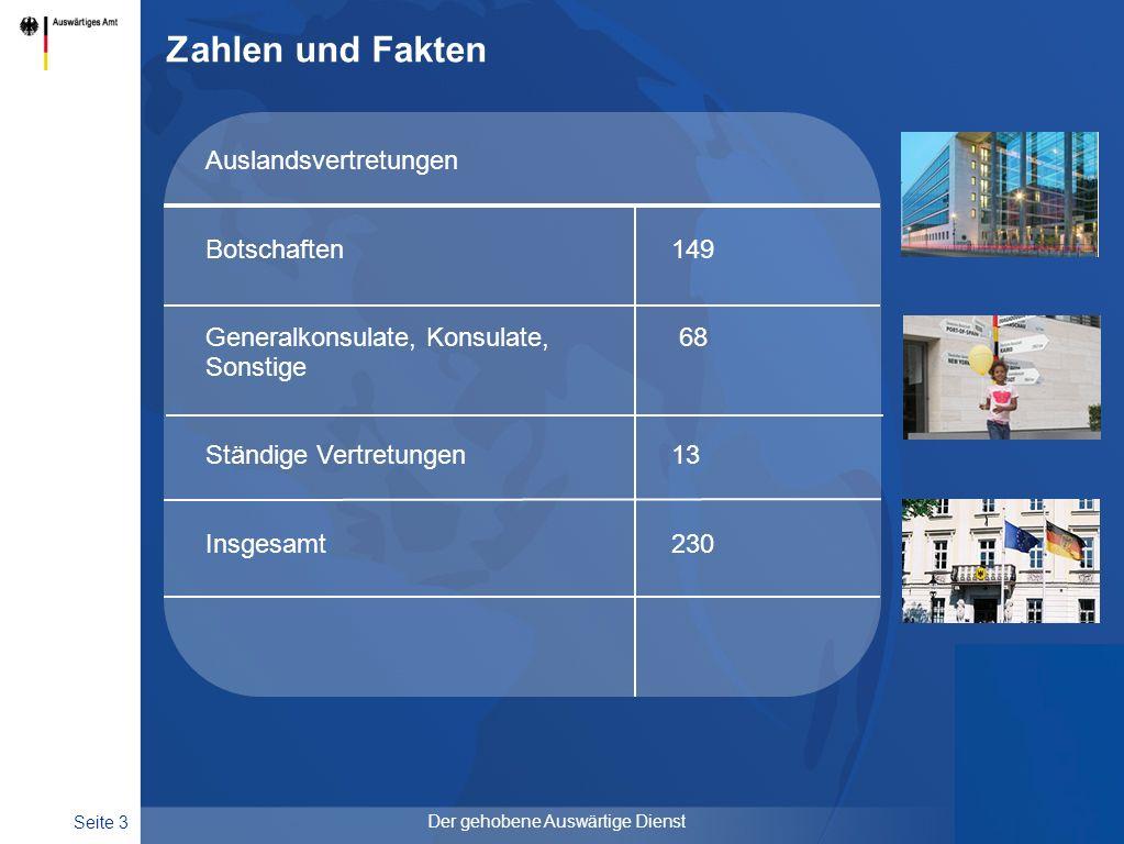 Seite 4 Der gehobene Auswärtige Dienst Zahlen und Fakten Mitarbeiter im Inland2.853 im Ausland3.034 insgesamt5.887