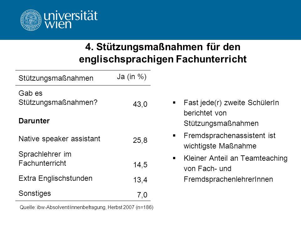 4. Stützungsmaßnahmen für den englischsprachigen Fachunterricht Stützungsmaßnahmen Ja (in %) Gab es Stützungsmaßnahmen? 43,0 Darunter Native speaker a