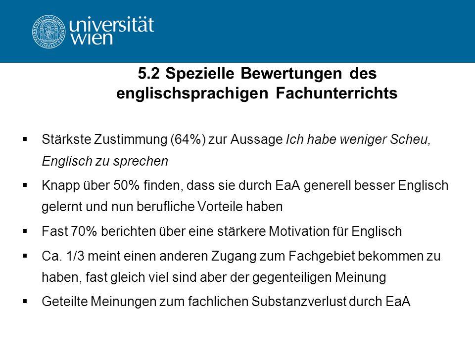 5.2 Spezielle Bewertungen des englischsprachigen Fachunterrichts Stärkste Zustimmung (64%) zur Aussage Ich habe weniger Scheu, Englisch zu sprechen Knapp über 50% finden, dass sie durch EaA generell besser Englisch gelernt und nun berufliche Vorteile haben Fast 70% berichten über eine stärkere Motivation für Englisch Ca.