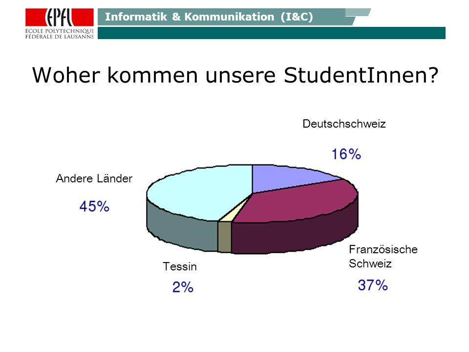 Informatik & Kommunikation (I&C) Woher kommen unsere StudentInnen? Deutschschweiz Französische Schweiz Andere Länder Tessin