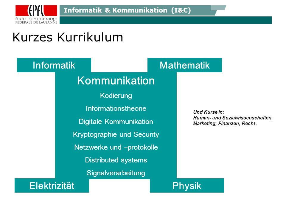 Informatik & Kommunikation (I&C) Kurzes Kurrikulum Und Kurse in: Human- und Sozialwissenschaften, Marketing, Finanzen, Recht.