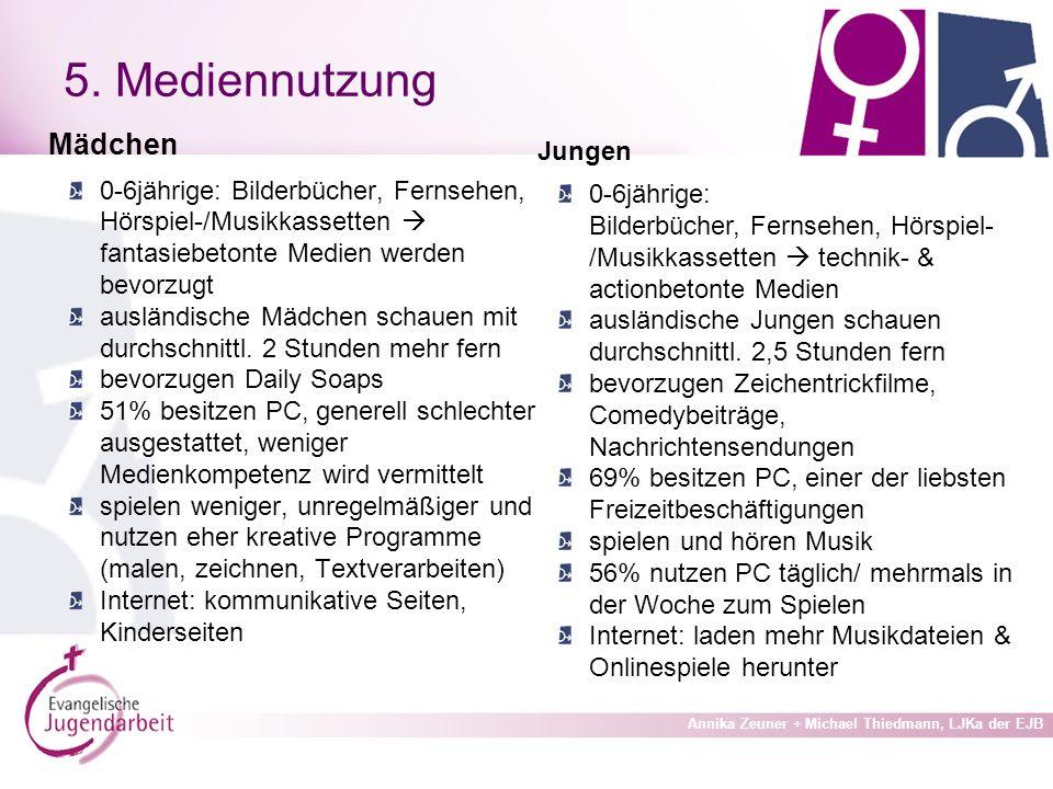 Annika Zeuner + Michael Thiedmann, LJKa der EJB 5.