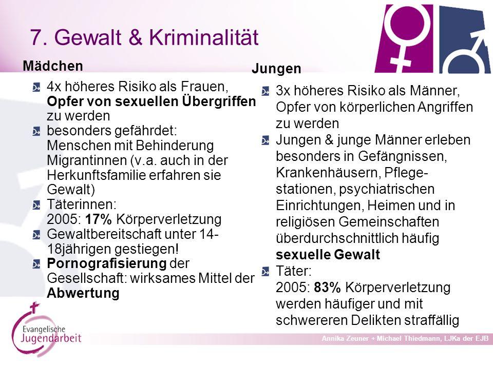 Annika Zeuner + Michael Thiedmann, LJKa der EJB 7.