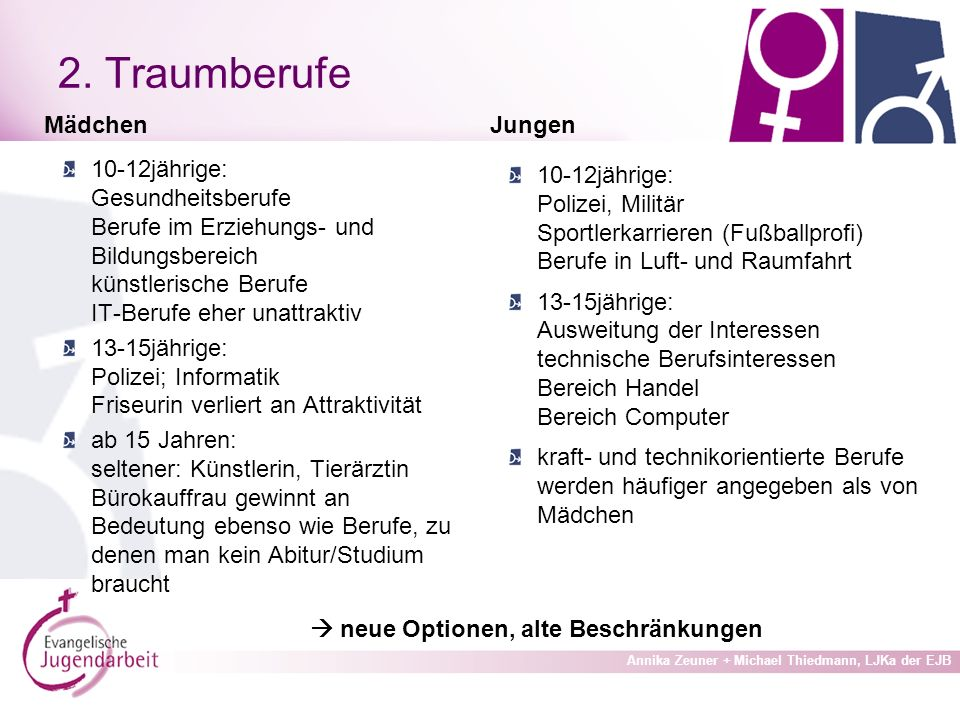 Annika Zeuner + Michael Thiedmann, LJKa der EJB 2.