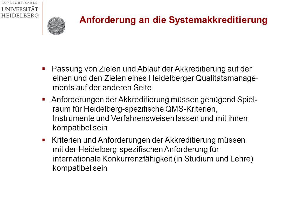 Passung von Zielen und Ablauf der Akkreditierung auf der einen und den Zielen eines Heidelberger Qualitätsmanage- ments auf der anderen Seite Anforder