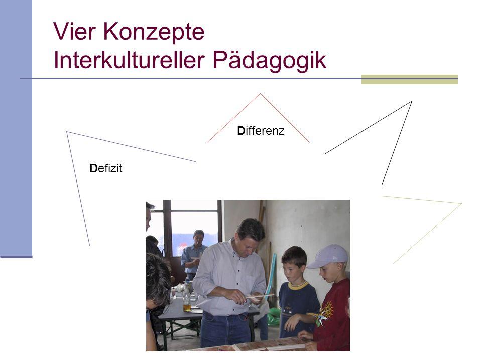 Differenz Vier Konzepte Interkultureller Pädagogik