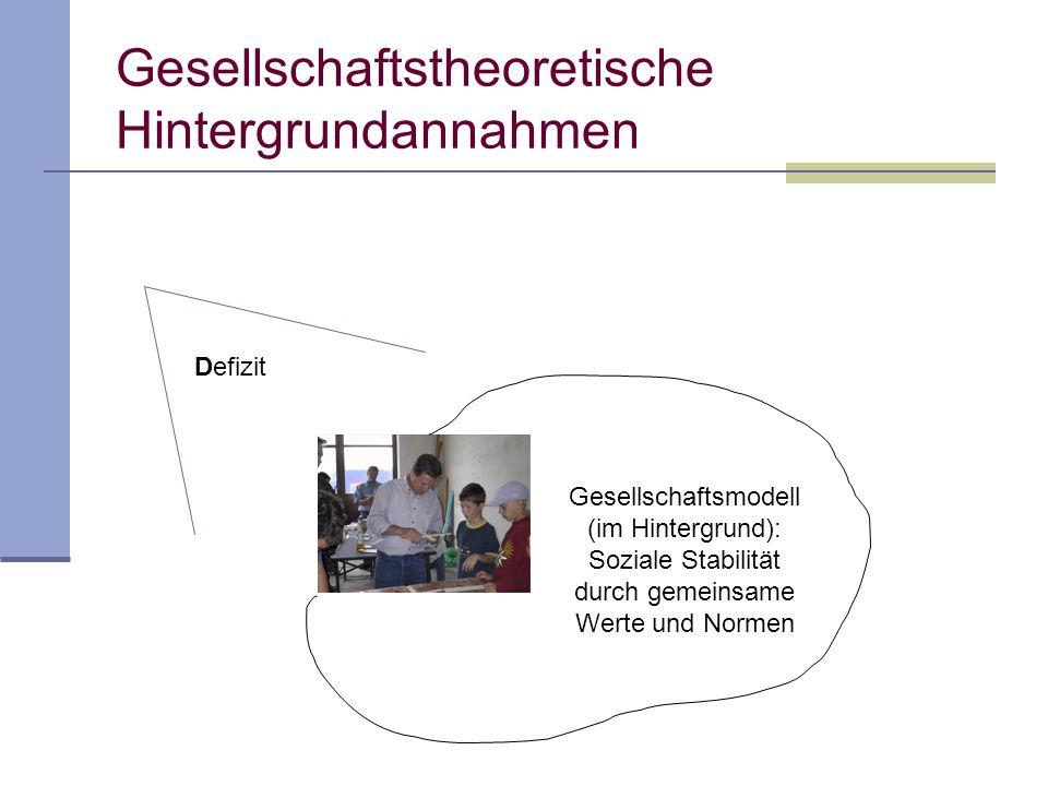 Defizit Gesellschaftstheoretische Hintergrundannahmen Gesellschaftsmodell (im Hintergrund): Soziale Stabilität durch gemeinsame Werte und Normen