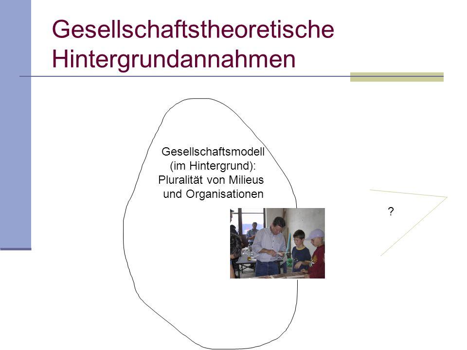 Gesellschaftsmodell (im Hintergrund): Pluralität von Milieus und Organisationen .