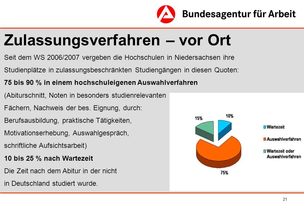 21 Zulassungsverfahren – vor Ort Seit dem WS 2006/2007 vergeben die Hochschulen in Niedersachsen ihre Studienplätze in zulassungsbeschränkten Studieng
