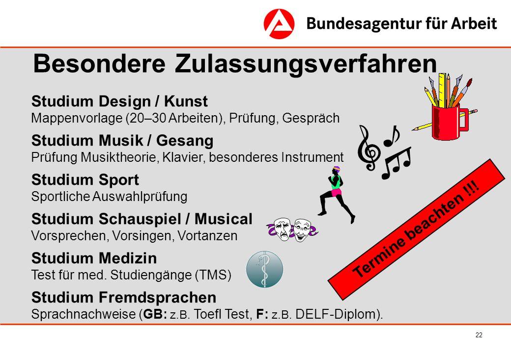 22 Studium Design / Kunst Mappenvorlage (20–30 Arbeiten), Prüfung, Gespräch Studium Musik / Gesang Prüfung Musiktheorie, Klavier, besonderes Instrumen
