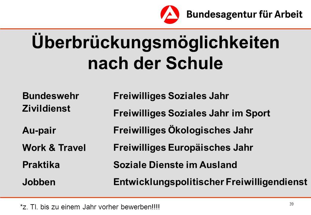 39 Überbrückungsmöglichkeiten nach der Schule Bundeswehr Zivildienst Freiwilliges Soziales Jahr Freiwilliges Soziales Jahr im Sport Freiwilliges Ökolo