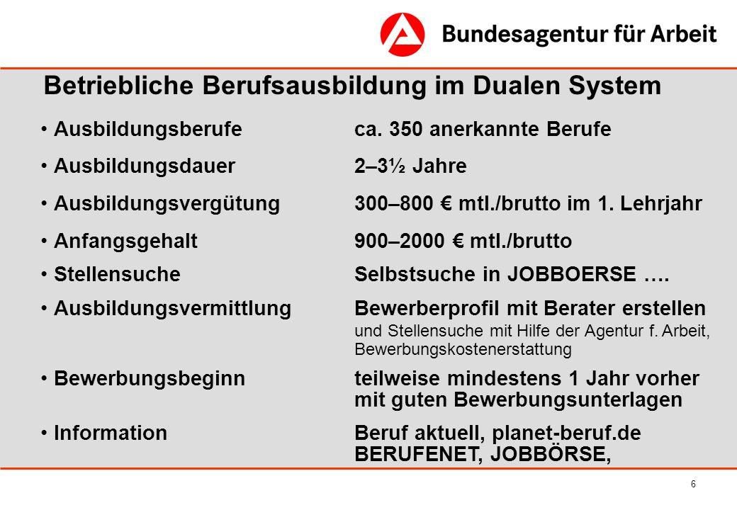 6 Betriebliche Berufsausbildung im Dualen System Ausbildungsberufeca. 350 anerkannte Berufe Ausbildungsdauer2–3½ Jahre Ausbildungsvergütung300–800 mtl