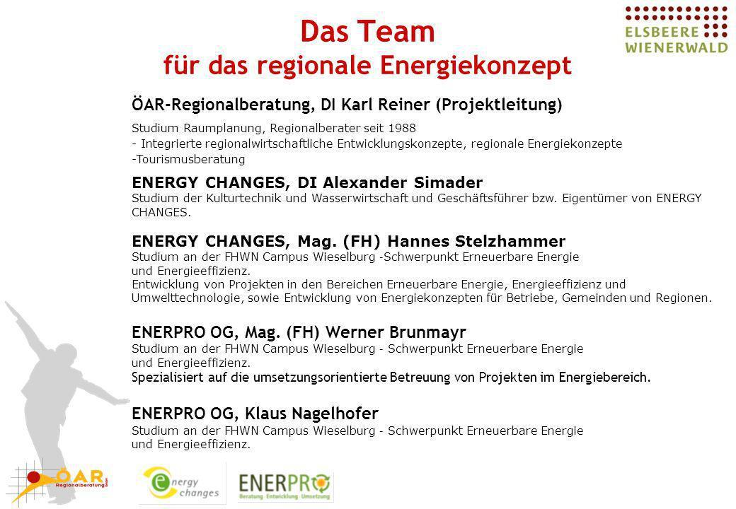Das Team für das regionale Energiekonzept ENERPRO OG, Mag. (FH) Werner Brunmayr Studium an der FHWN Campus Wieselburg – Schwerpunkt Erneuerbare Energi