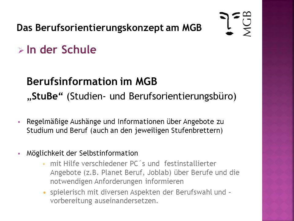 In der Schule Berufsinformation im MGB StuBe (Studien- und Berufsorientierungsbüro) Regelmäßige Aushänge und Informationen über Angebote zu Studium un