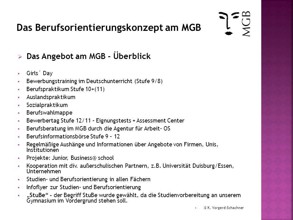 Das Angebot am MGB - Überblick Girls´ Day Bewerbungstraining im Deutschunterricht (Stufe 9/8) Berufspraktikum Stufe 10+(11) Auslandspraktikum Sozialpr