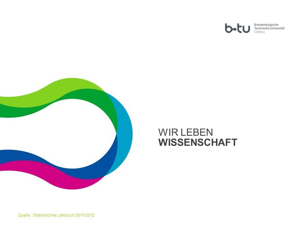 11 WIR LEBEN WISSENSCHAFT Quelle: Statistisches Jahrbuch 2011/2012