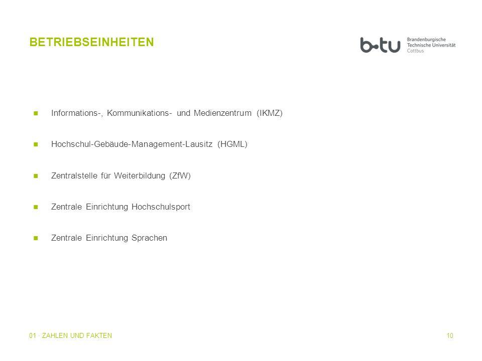 10 BETRIEBSEINHEITEN 01 · ZAHLEN UND FAKTEN Informations-, Kommunikations- und Medienzentrum (IKMZ) Hochschul-Gebäude-Management-Lausitz (HGML) Zentra