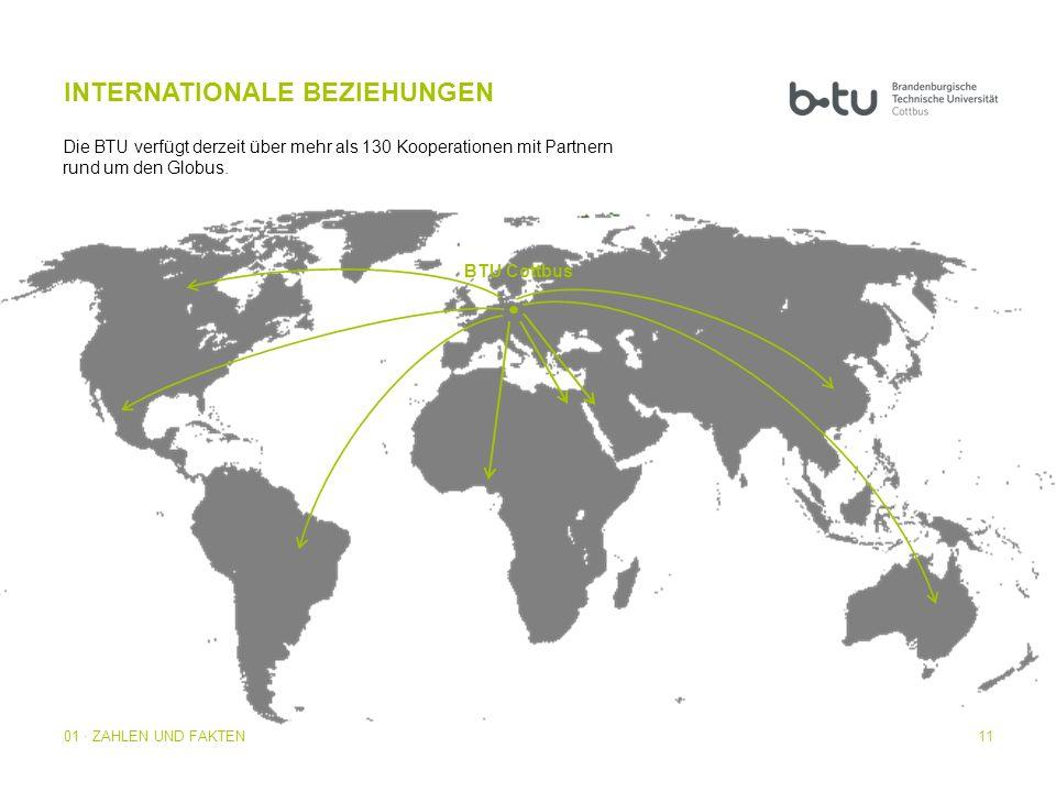 1101 · ZAHLEN UND FAKTEN INTERNATIONALE BEZIEHUNGEN BTU Cottbus Die BTU verfügt derzeit über mehr als 130 Kooperationen mit Partnern rund um den Globu