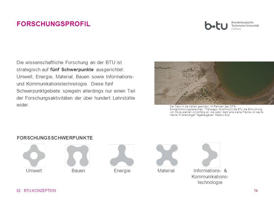 14 Die wissenschaftliche Forschung an der BTU ist strategisch auf fünf Schwerpunkte ausgerichtet: Umwelt, Energie, Material, Bauen sowie Informations-
