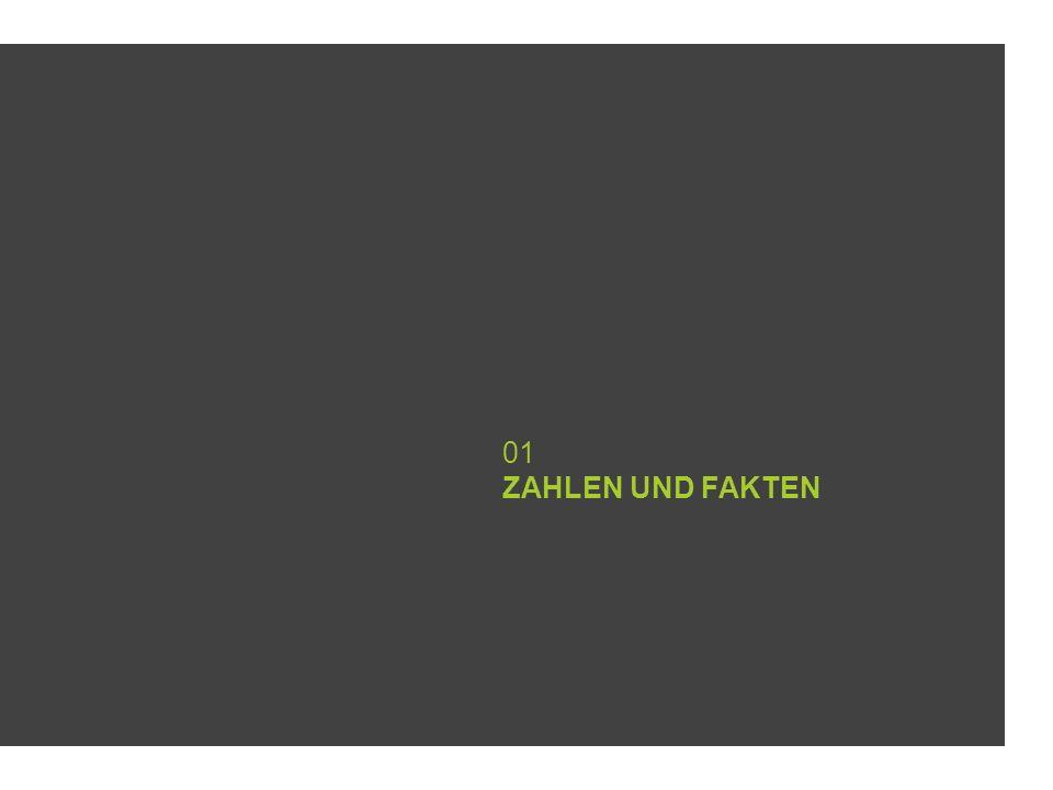 23 03 · STUDIEREN UND LEBEN AN DER BTU LEBEN IN COTTBUS Den Mittelpunkt der Cottbuser Altstadt markieren der Altmarkt sowie die im Kern mittelalterliche Oberkirche St.