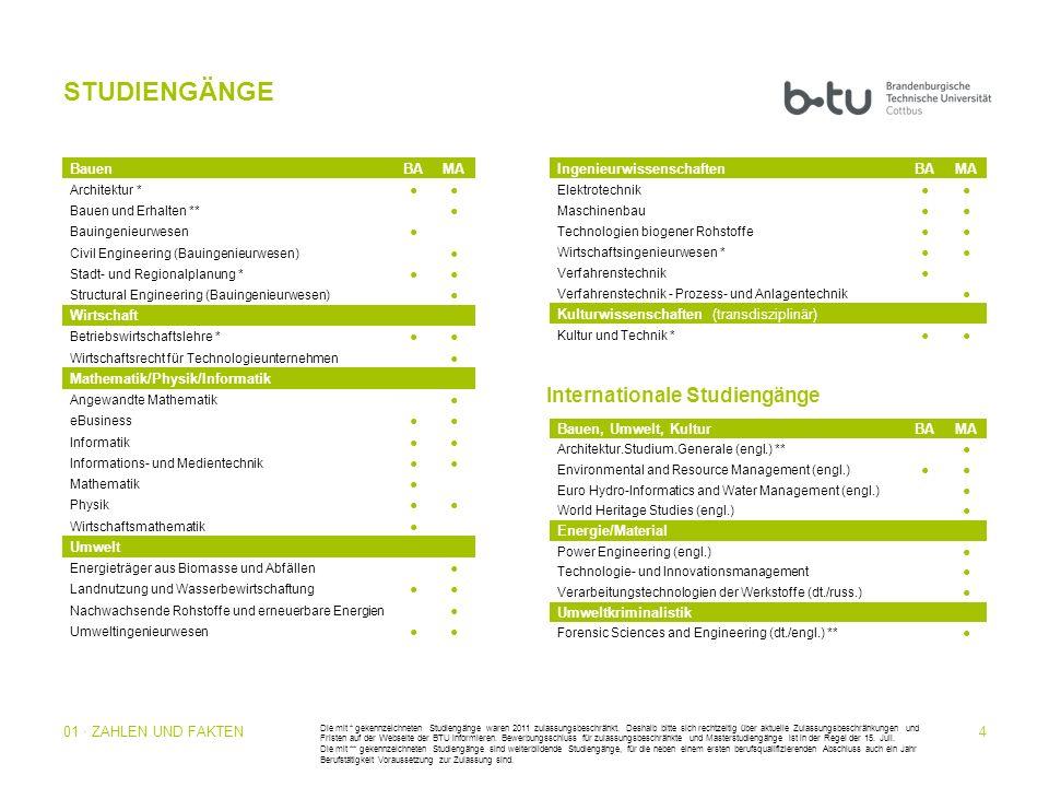 15 Charakteristisch für die BTU ist die transdisziplinäre Herangehensweise in Forschung und Lehre: Disziplinenübergreifendes Arbeiten ist an einer kleinen Universität mit flachen Strukturen leichter als an großen, hierarchisch strukturierten Hochschulen und wird an der BTU seit vielen Jahren erfolgreich gelebt.