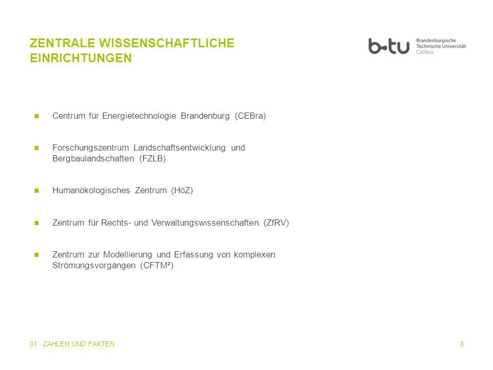 8 ZENTRALE WISSENSCHAFTLICHE EINRICHTUNGEN 01 · ZAHLEN UND FAKTEN Centrum für Energietechnologie Brandenburg (CEBra) Forschungszentrum Landschaftsentw
