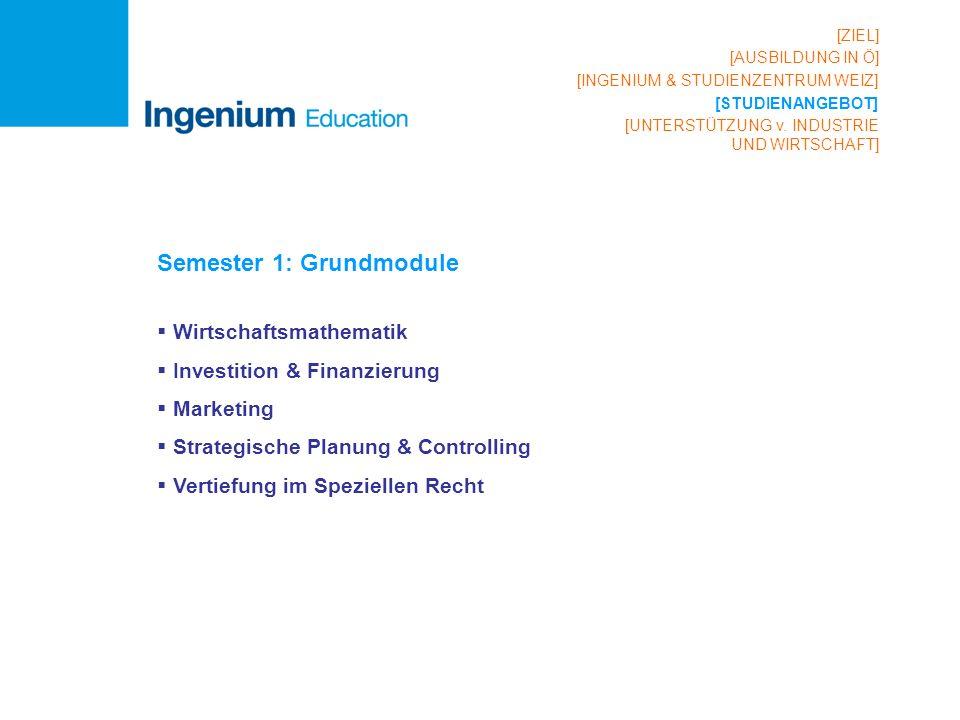 [STUDIENANGEBOT] [AUSBILDUNG IN Ö] [INGENIUM & STUDIENZENTRUM WEIZ] [ZIEL] [UNTERSTÜTZUNG v. INDUSTRIE UND WIRTSCHAFT] Semester 1: Grundmodule Wirtsch