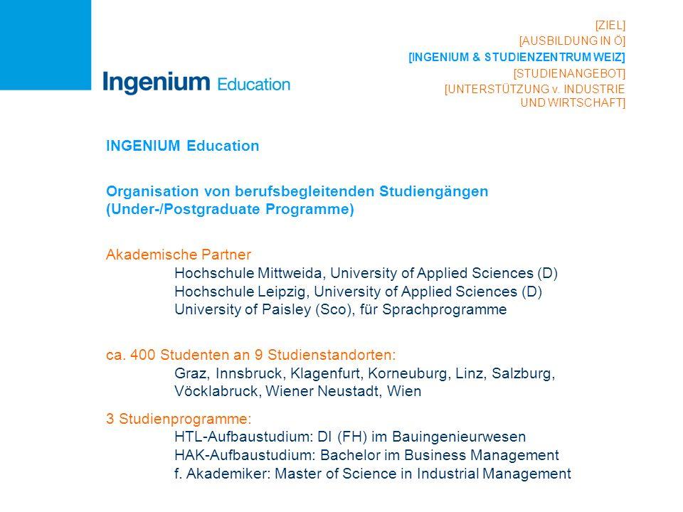 INGENIUM Education Organisation von berufsbegleitenden Studiengängen (Under-/Postgraduate Programme) Akademische Partner Hochschule Mittweida, Univers