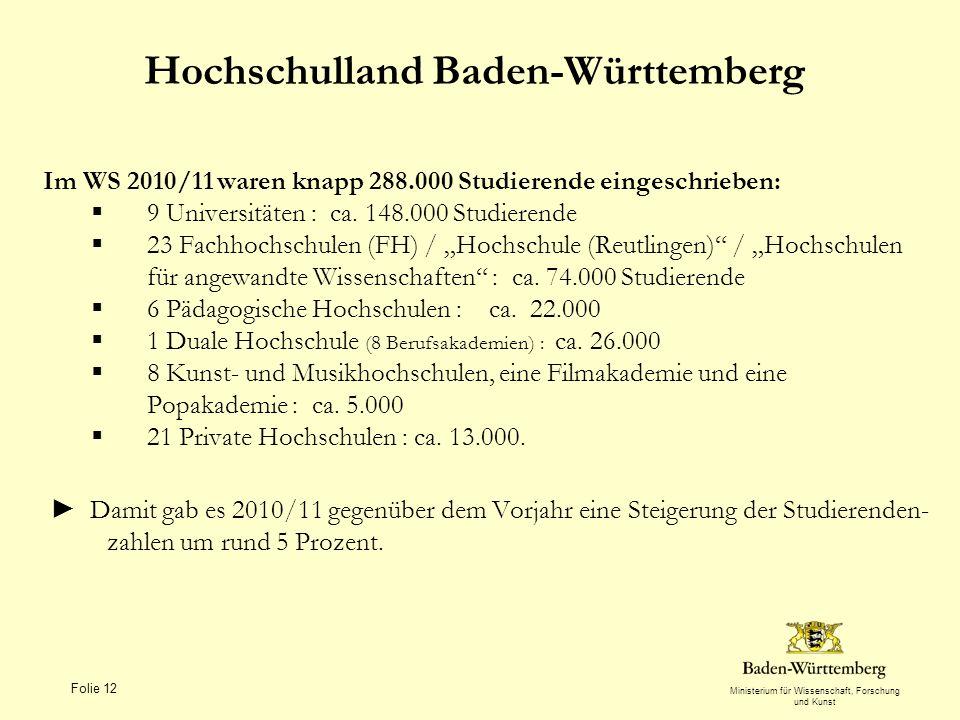 Ministerium für Wissenschaft, Forschung und Kunst Folie 12 Hochschulland Baden-Württemberg Im WS 2010/11 waren knapp 288.000 Studierende eingeschrieben: 9 Universitäten : ca.