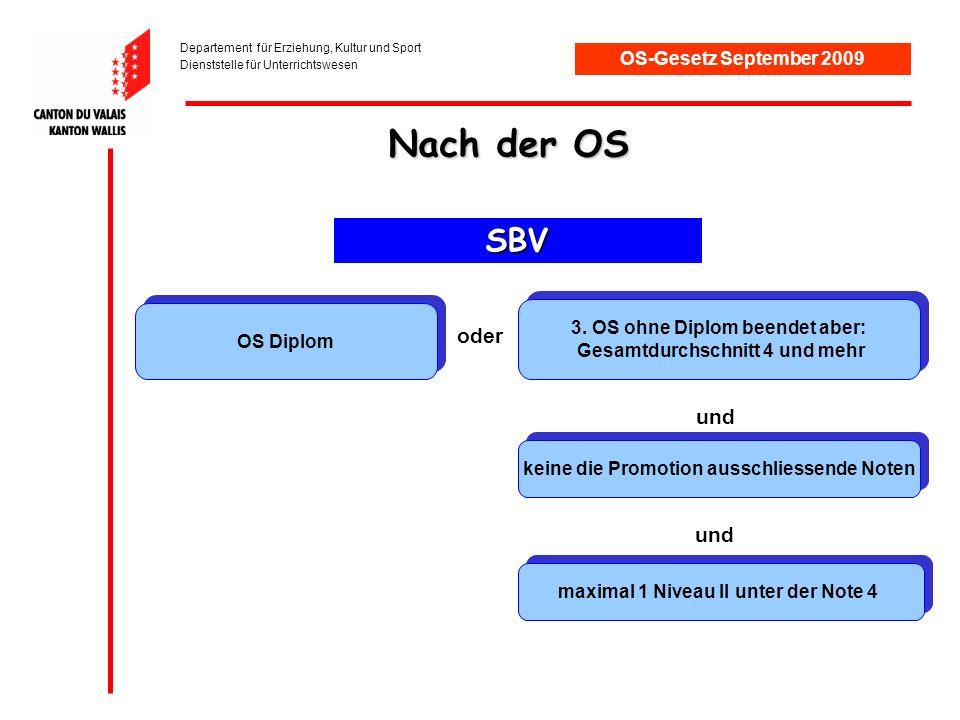 Departement für Erziehung, Kultur und Sport Dienststelle für Unterrichtswesen Nach der OS OS Diplom 3.