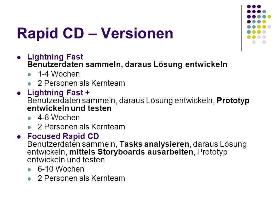 Rapid CD – Versionen Lightning Fast Benutzerdaten sammeln, daraus Lösung entwickeln 1-4 Wochen 2 Personen als Kernteam Lightning Fast + Benutzerdaten